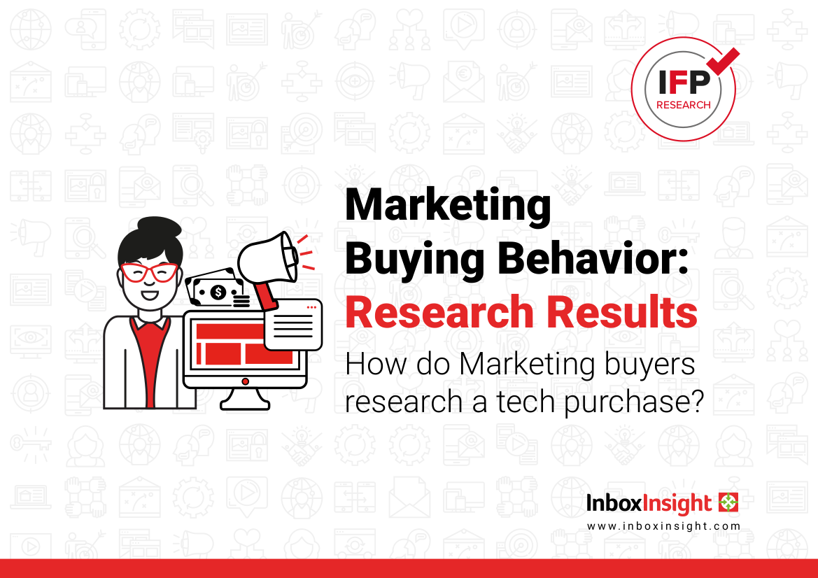 Marketing_Buying_Behavior